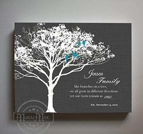 our family like branches