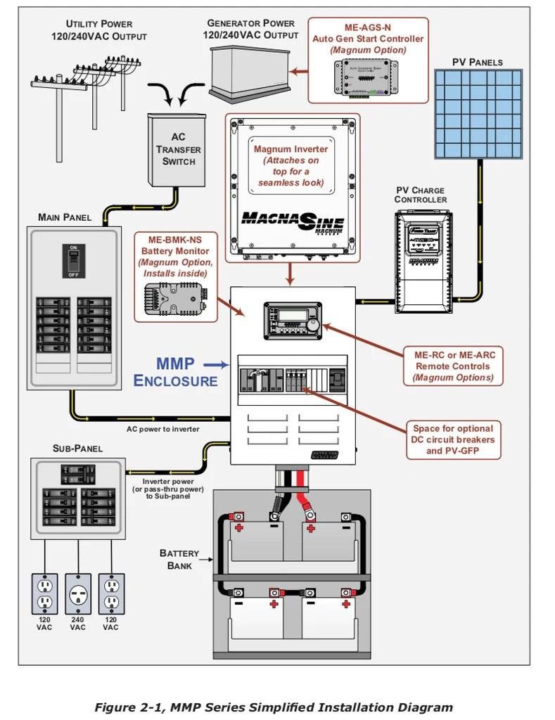 medium resolution of power inverter wiring diagram installation