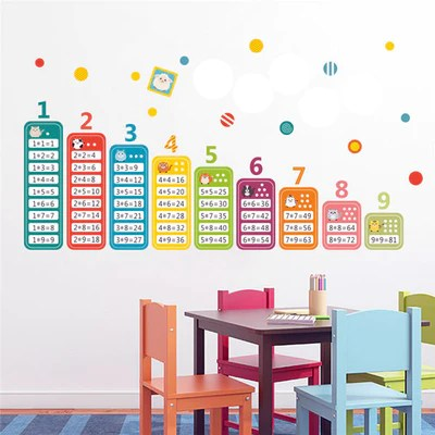 Free Multiplication Table Wall Sticker Montessori Official