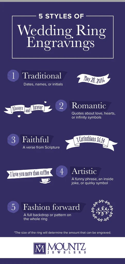 A Complete Guide to the Best Engraving Quotes - Love, Georgie