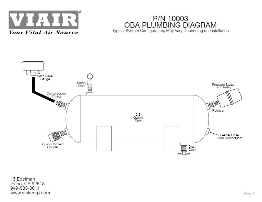Viair Medium Duty Onboard Air System  HornBlasters