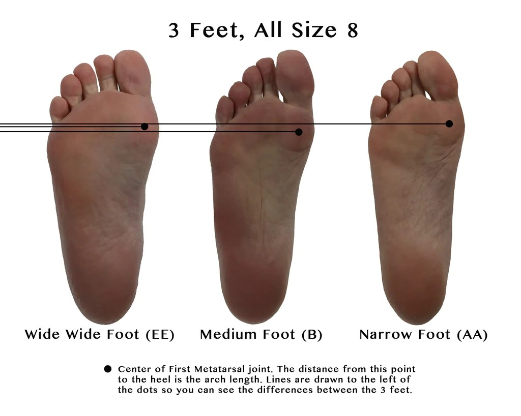medium resolution of most orthopaedic medical footwear brands tend to run wider than the average commercial shoe but let s face it the aesthetics are rather bland on the bulk