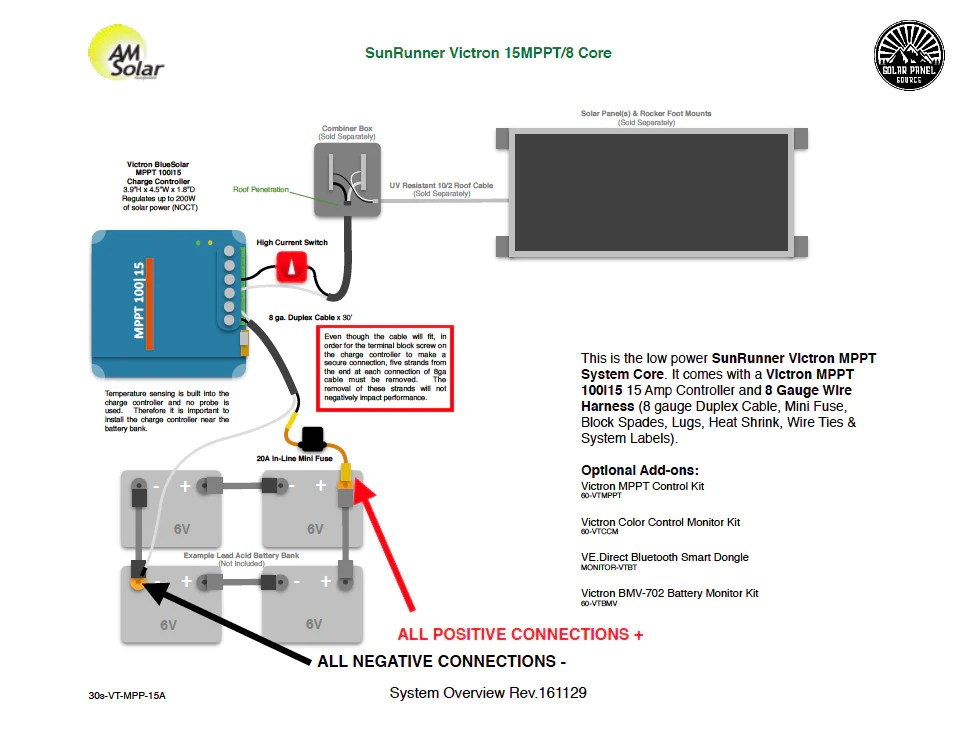 Wiring Also Battery Charger Circuit Diagram Further Mppt Solar Charge