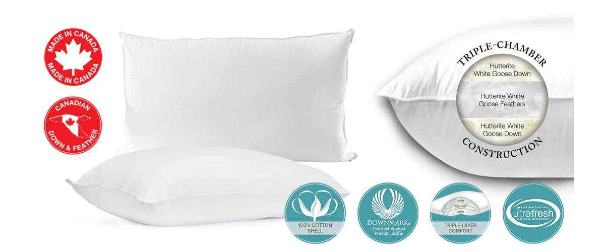 basic bedding westex international