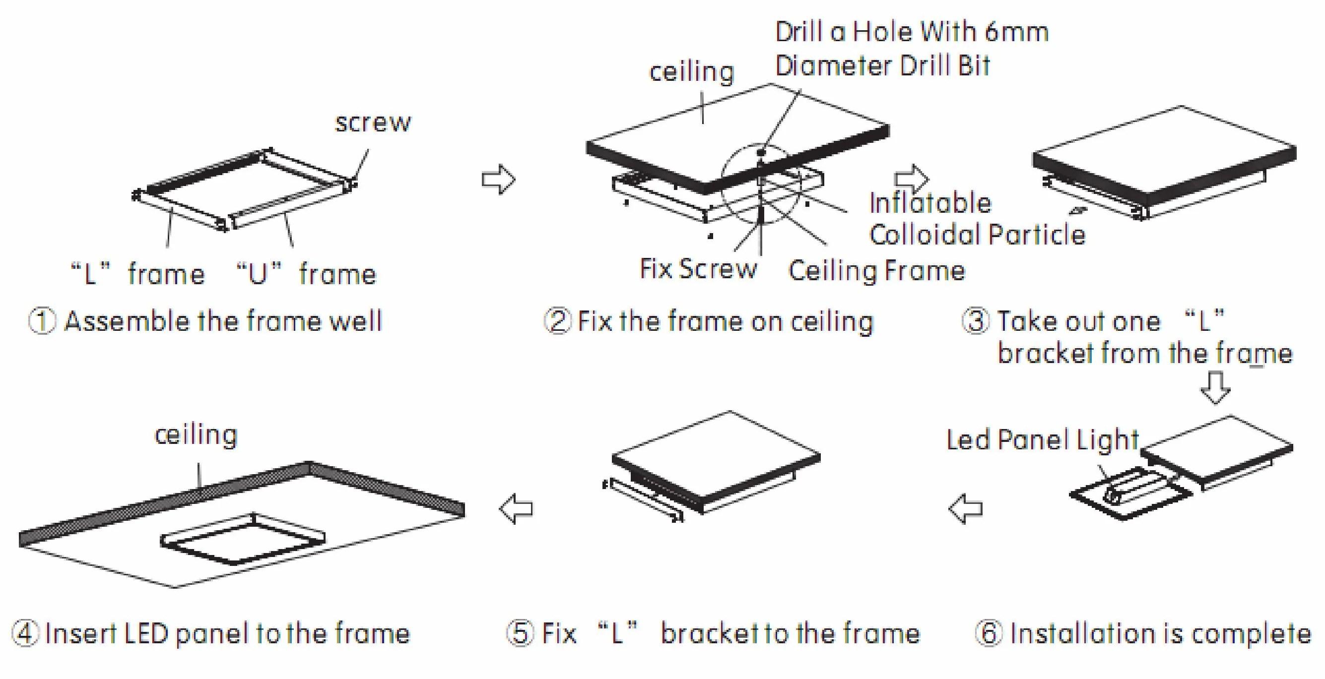 hight resolution of led panel diagram data wiring diagramsled panel diagram schema wiring diagram led photocell diagram led panel