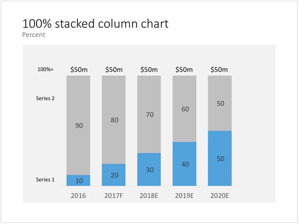 stacked chart in powerpoint next also  slidemagic rh storeidemagic