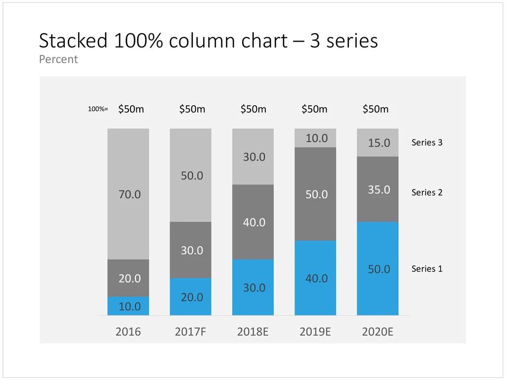 stacked chart in powerpoint next also series  slidemagic rh storeidemagic