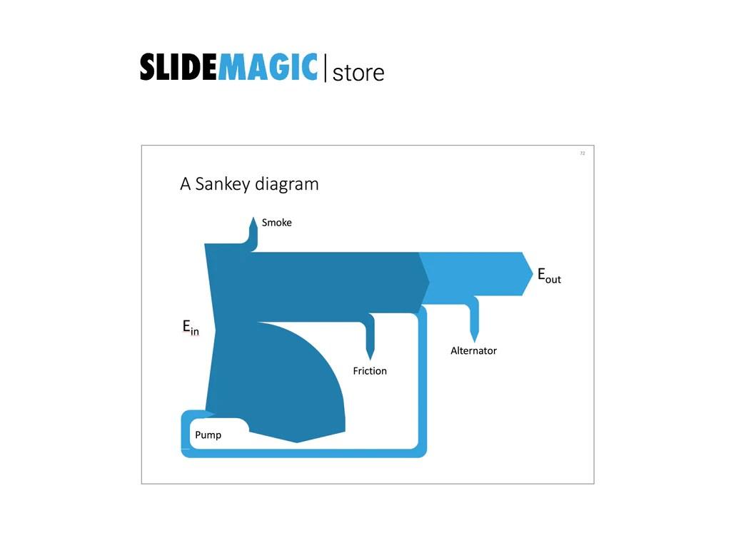 sankey in powerpoint [ 1024 x 768 Pixel ]