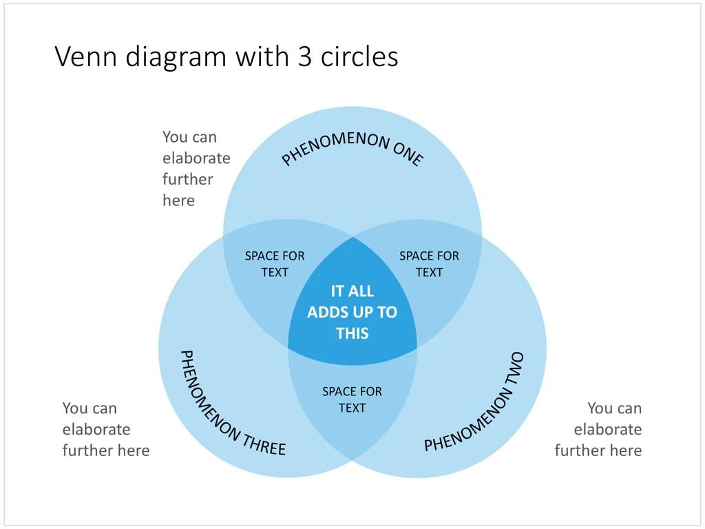 hight resolution of venn diagram in powerpoint next