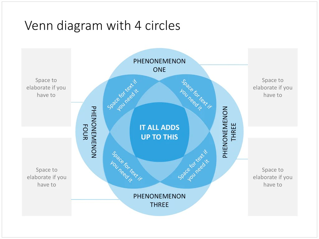 four circle venn diagram ford focus wiring 2010 in powerpoint 4 circles  slidemagic