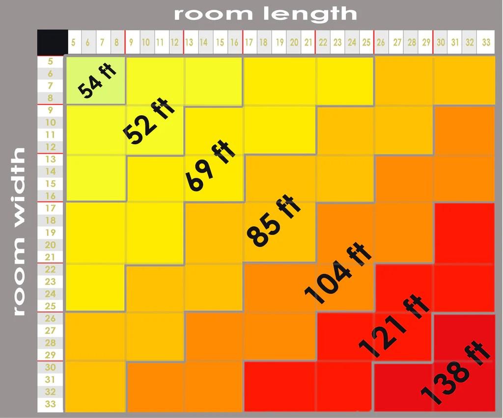 Room chart also  easy crown molding rh easycrownmolding