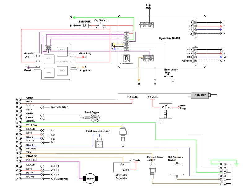 3 phase standby generator wiring diagram harness shop | diesel engine control panels
