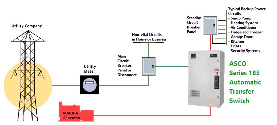 light wiring diagram double switch domestic lighting uk automatic transfer | asco 185 200 amp nema 3 2 poll 120/240 volt