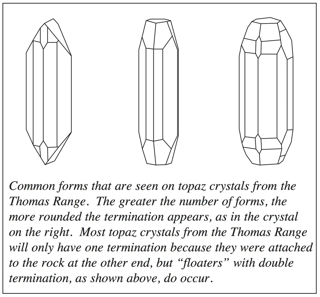 hight resolution of topaz crystal form chart from wilson 1995