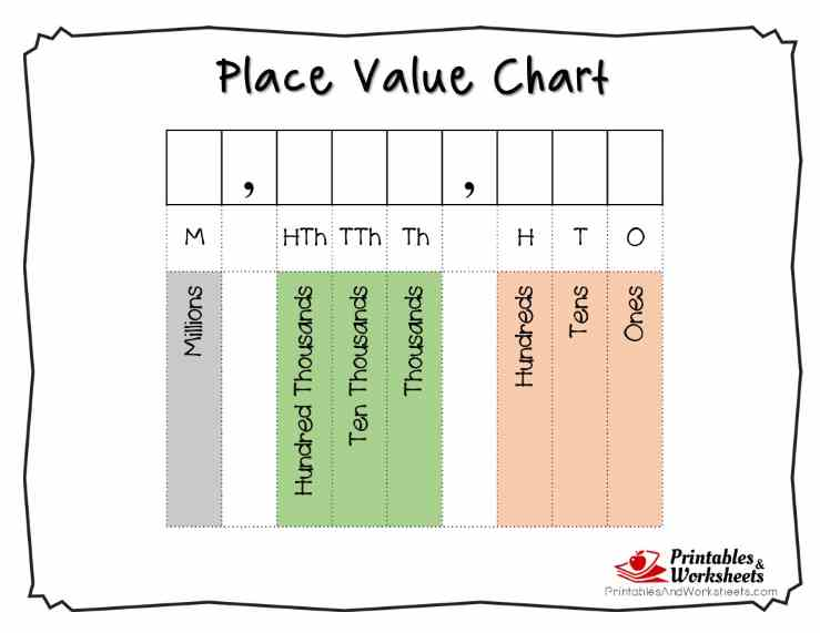 Place Value Chart Printable No Decimals Homeschoolingforfree