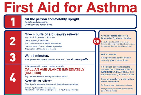 also first aid for asthma chart   national council australia rh councilshopify