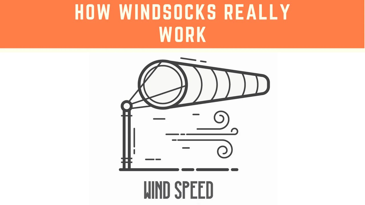 Windsocks poles  accessories also determine wind speed using your windsock direct rh