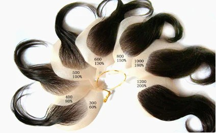 Click here to shop our wigs also what is density lace wig chart heavenly tresses rh heavenlytresses