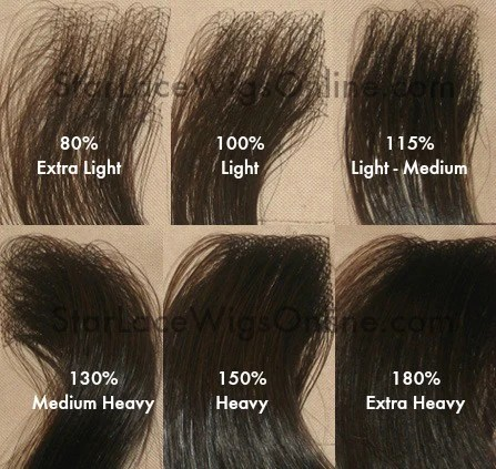 Hair density chart also starlacewigs rh