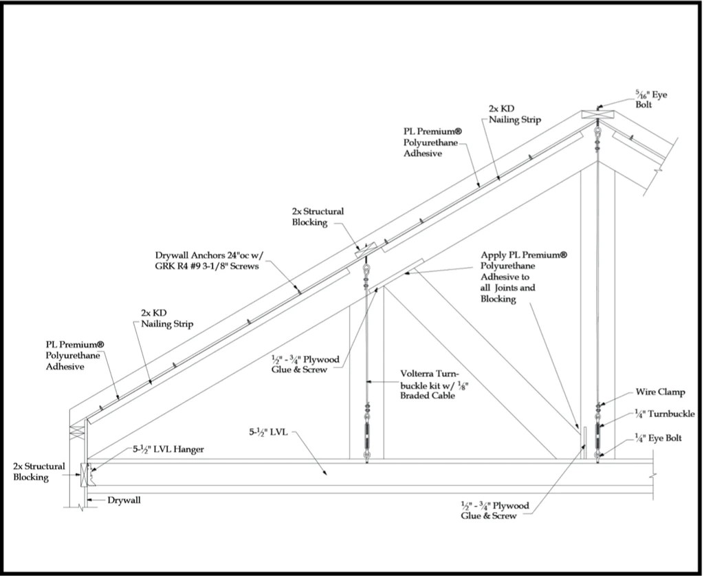 truss style diagram 2006 bmw 530i fuse faux wood installation az beams beam