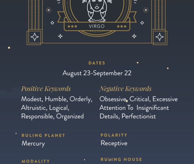 The Zodiac Sign Virgo Symbol Personality Strengths Weaknesses Cheat Sheet And Infographic