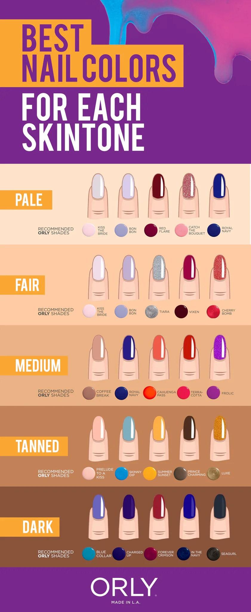 Best Nail Colors For Pale Skin : colors, Colors, Shoppurebeauty