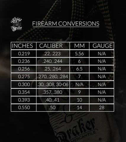 Conversions from mm to caliber gauge also easy  sage braker rh sageandbraker