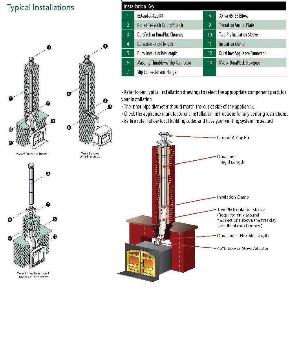 hight resolution of wood stove chimney liner installation diagrams
