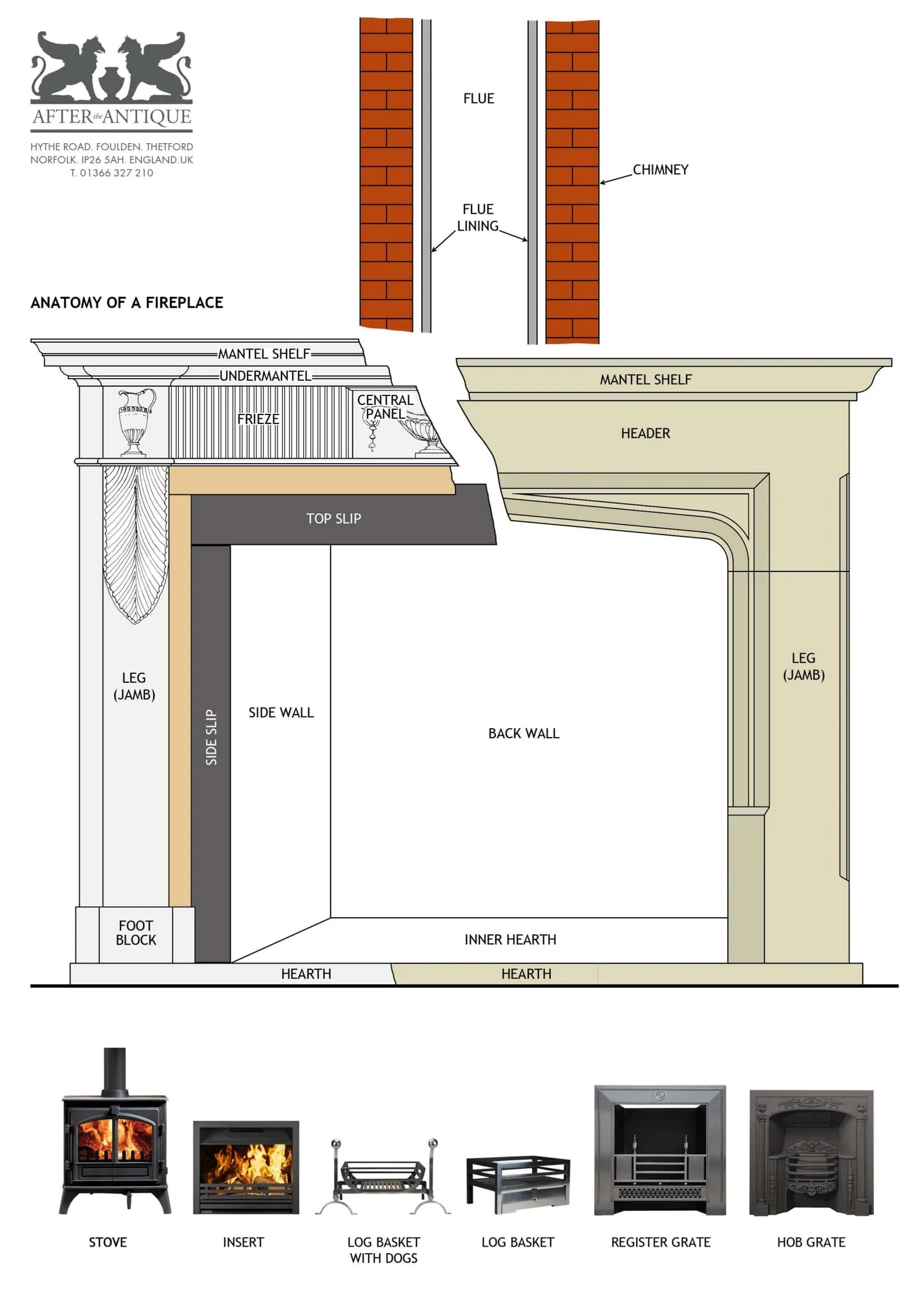 medium resolution of anatomy of a fireplace download
