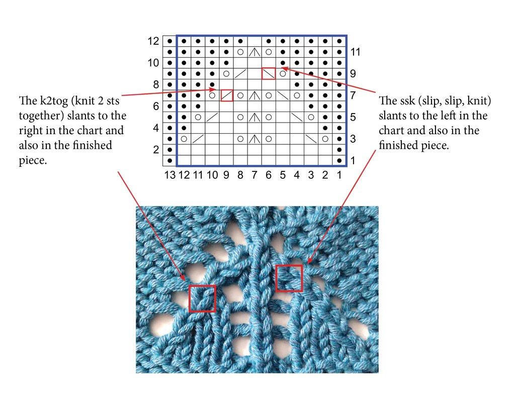 hight resolution of how to read knitting charts