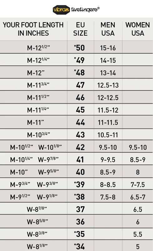 Vibram five fingers size chart also outdoor equipped rh outdoorequipped
