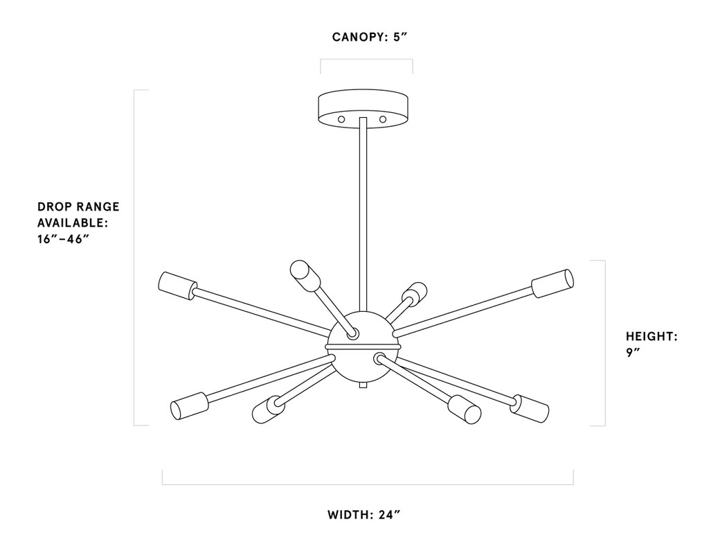 small resolution of meridian sputnik chandelier