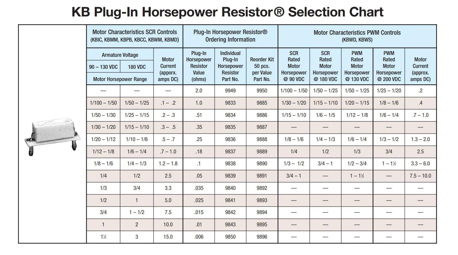 Kbic 120 Wiring Diagram Motor Horsepower Chart Impremedia Net