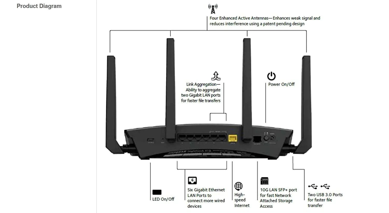 hight resolution of netgear nighthawk x10 ad7200 802 11ac ad quad stream wifi router