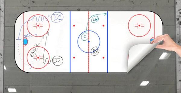 Hockey Whiteboard  Hockey Dry Erase Board  WriteyBoard