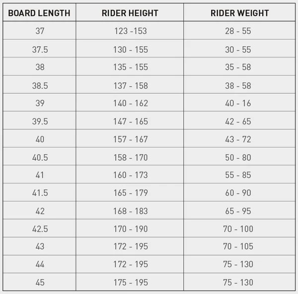 stealth bodyboards sizing charts