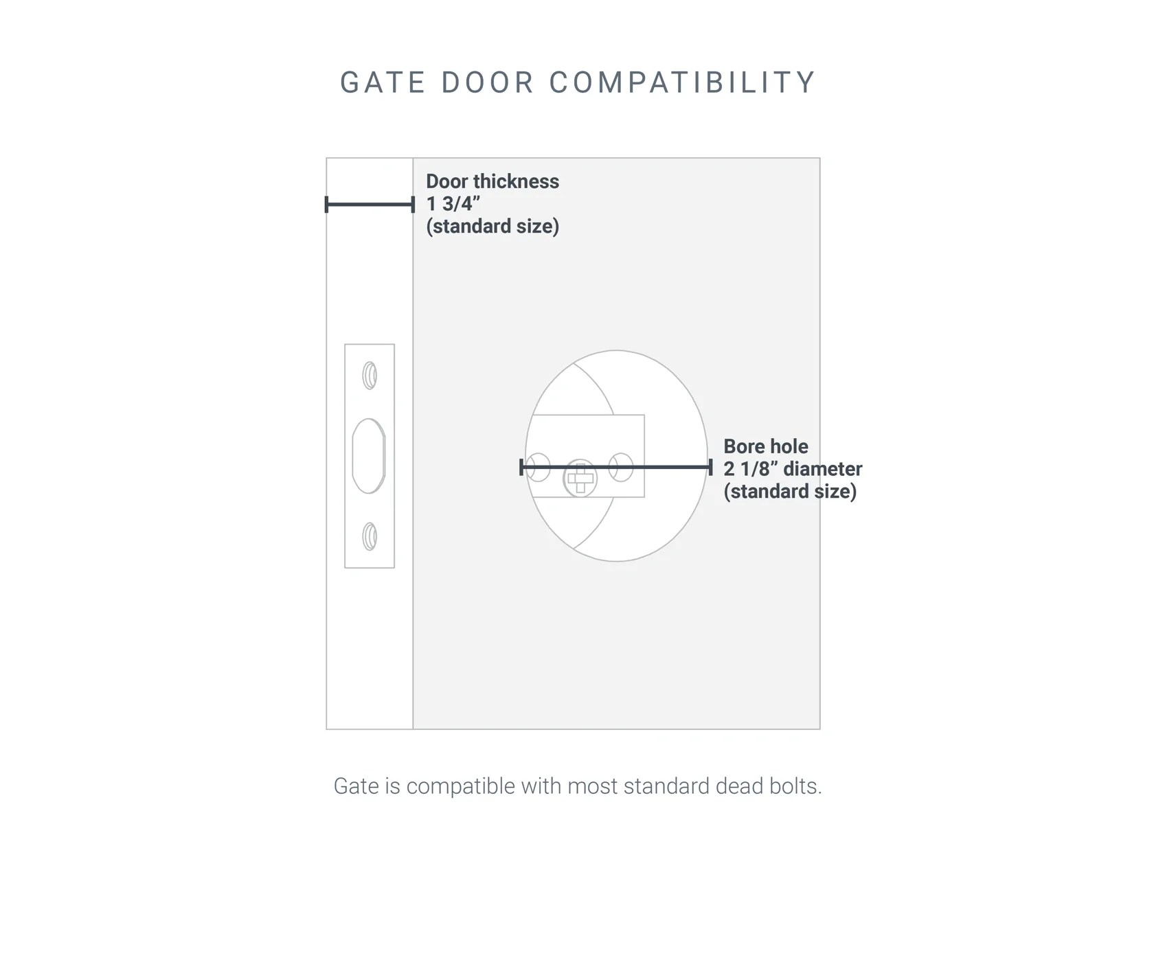 medium resolution of  load image into gallery viewer gate smart lock