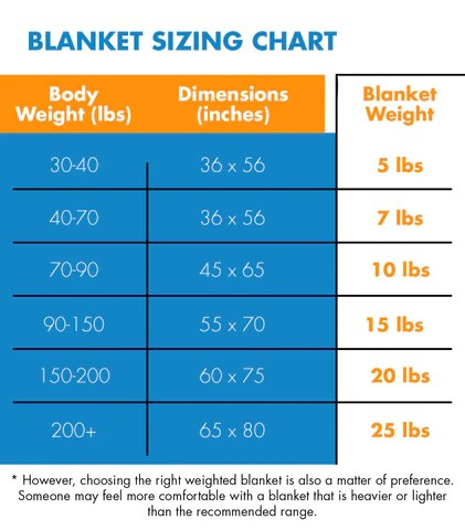 Click here to see our heavier blanket options also buy  kids weighted online free shipping harkla rh harkla
