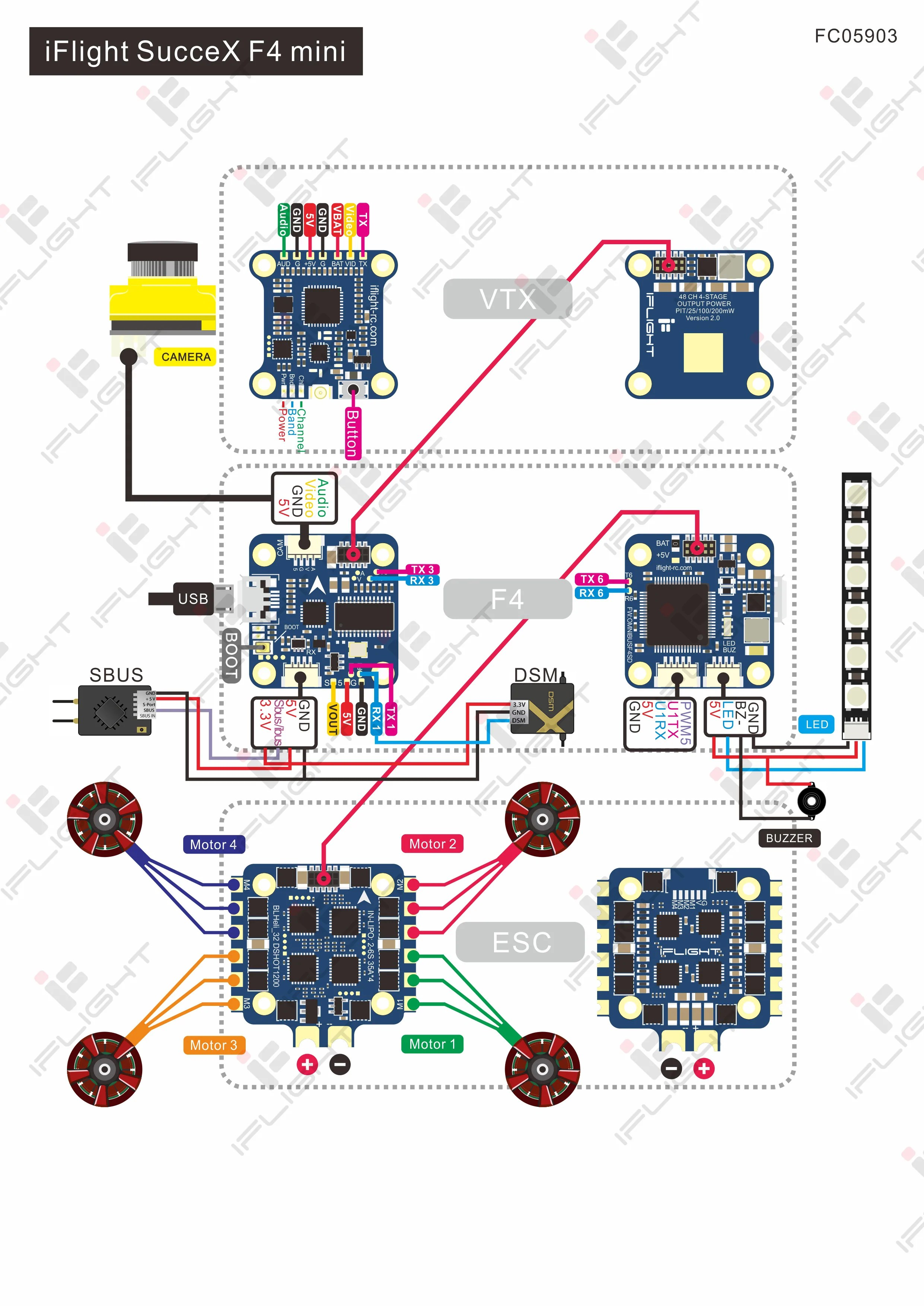small resolution of click here for wiring diagram