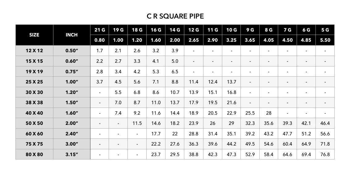 Download   square pipe weight chart   also cr sizes and thickness rh hindustansteelsuppliers