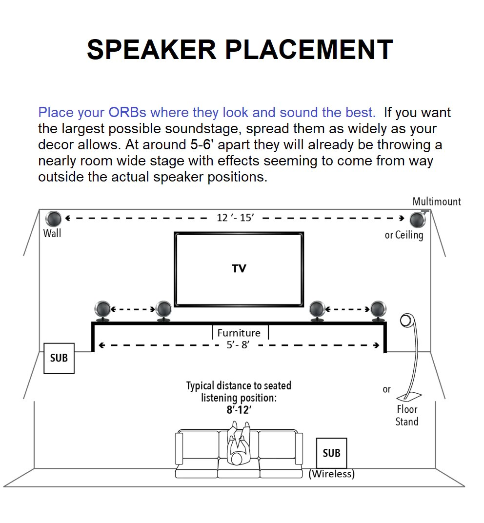 hight resolution of booster speaker placement