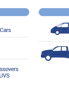 Frostguard size chart general sizing guidelines image also recommendations rh