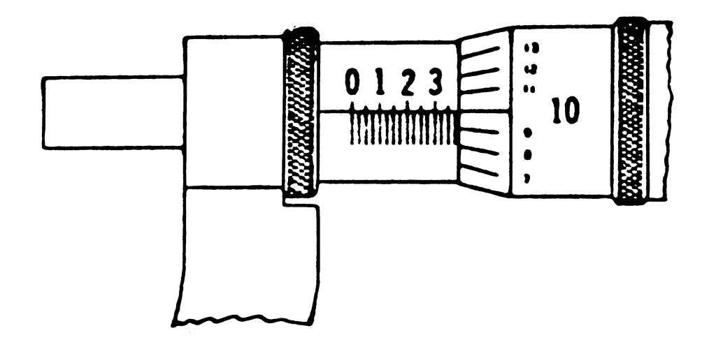 Micrometer Best Practices : Goodson Gazette Tech Notes