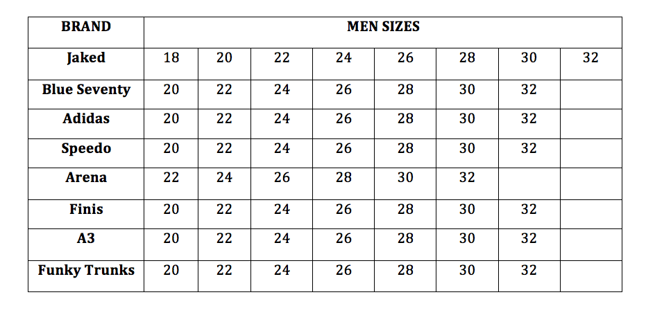 Brand comparison men   size chart also competition  keel swimsuit jammer jaked us store rh