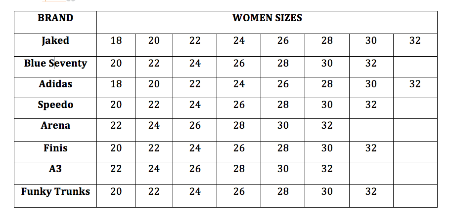 Brand comparison women   size chart also competition  keel open back swimsuit jaked us store rh