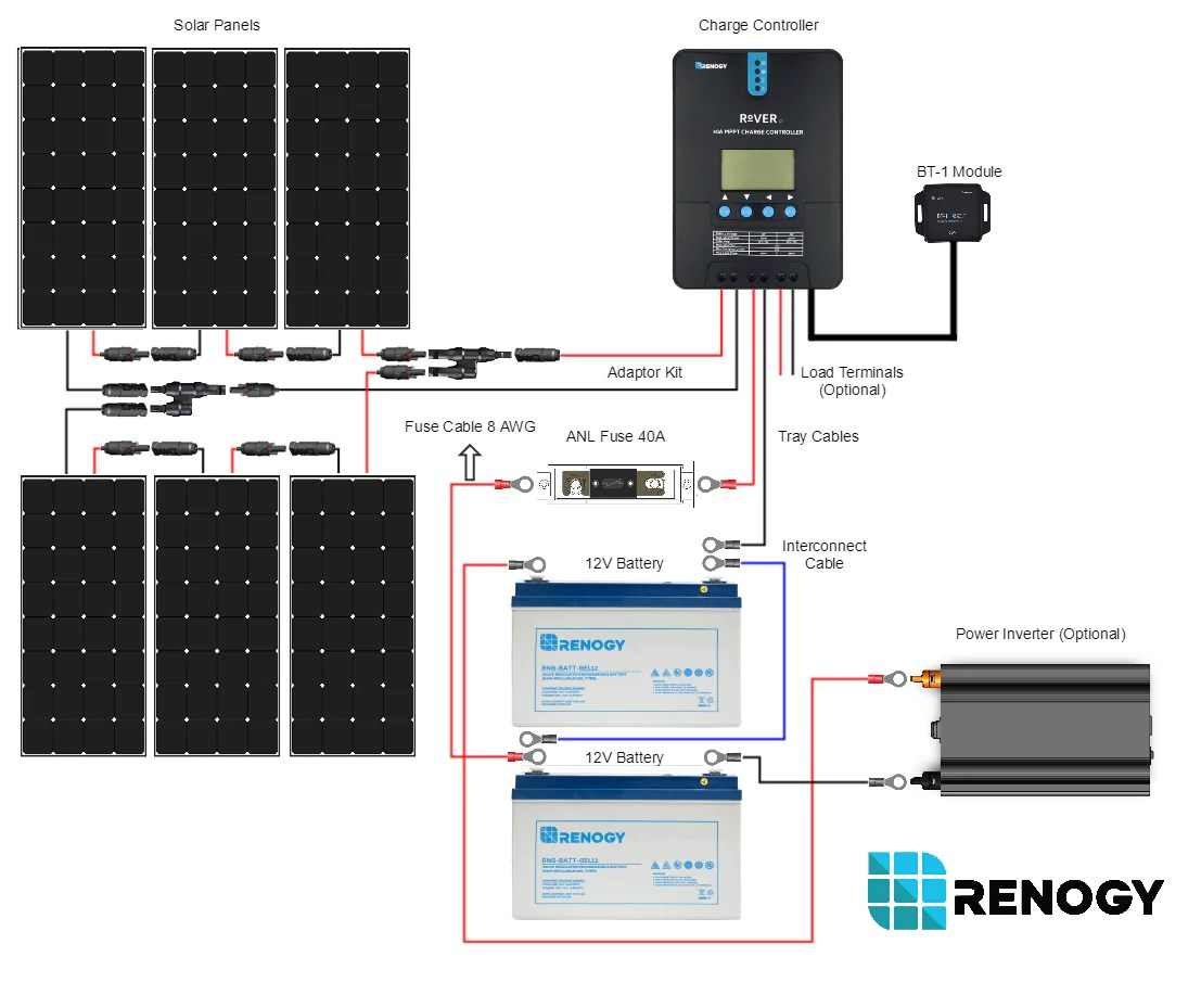 hight resolution of renogy new 600 watt 12 volt solar premium kit wiring diagram