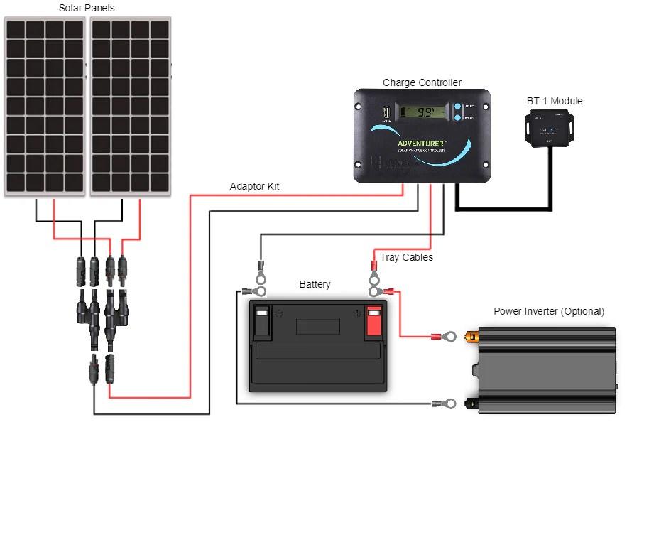 Marine Solar Panel Wiring Diagram