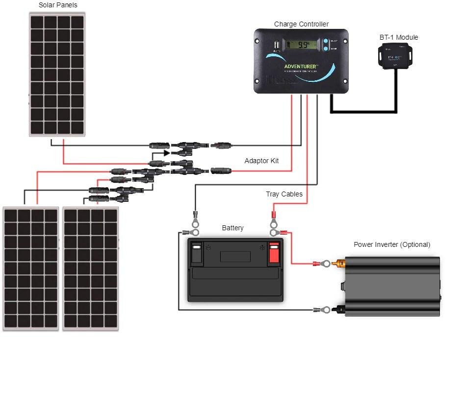 hight resolution of renogy 300 watt 12 volt solar rv kit wiring diagram