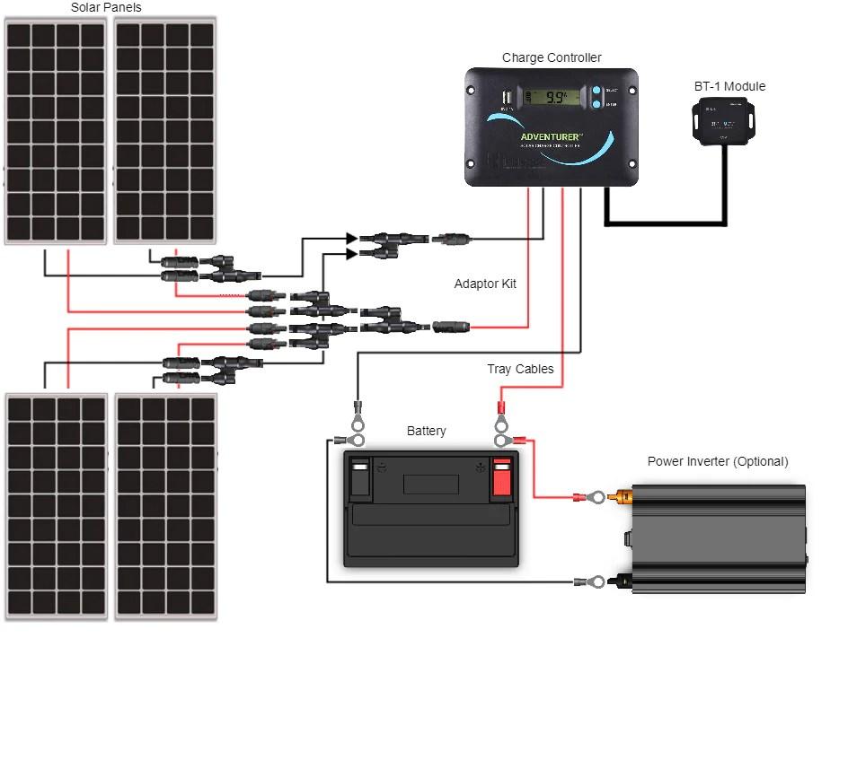 medium resolution of renogy 400 watt 12 volt solar rv kit u2013 solartech directrenogy wiring diagram 7