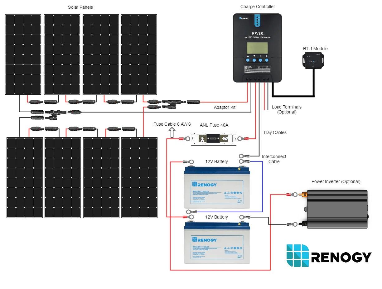 hight resolution of renogy new 800 watt 24 volt solar premium kit solartech direct 24 volt wire diagram solar panels